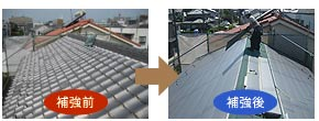 木造住宅耐震補強の方法「外壁からの補強工事」