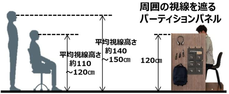 KOMORU(コモル)特長パソコン用